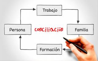 Conciliación vida laboral y profesional.